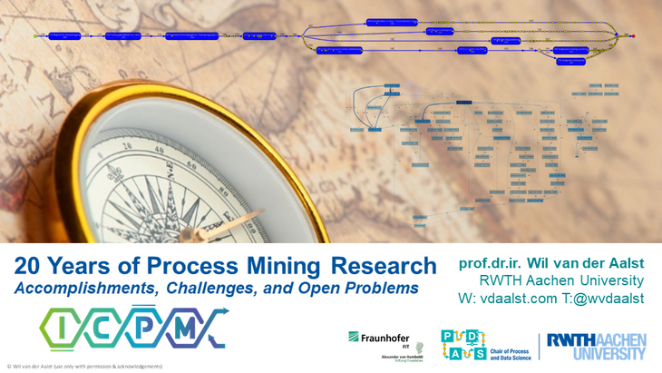 20 Years of Process Mining Research