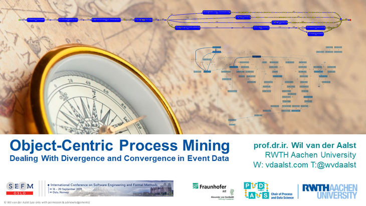 Object-Centric Process Mining